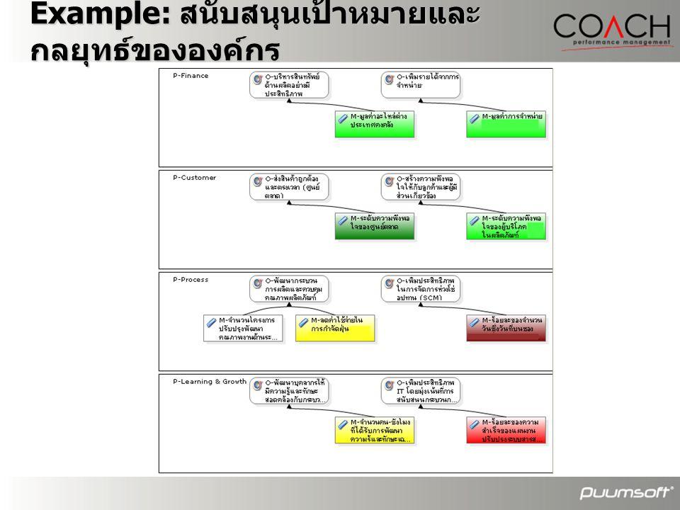 Example: สนับสนุนเป้าหมายและกลยุทธ์ขององค์กร