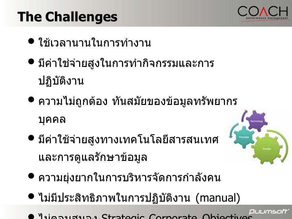 The Challenges ใช้เวลานานในการทำงาน