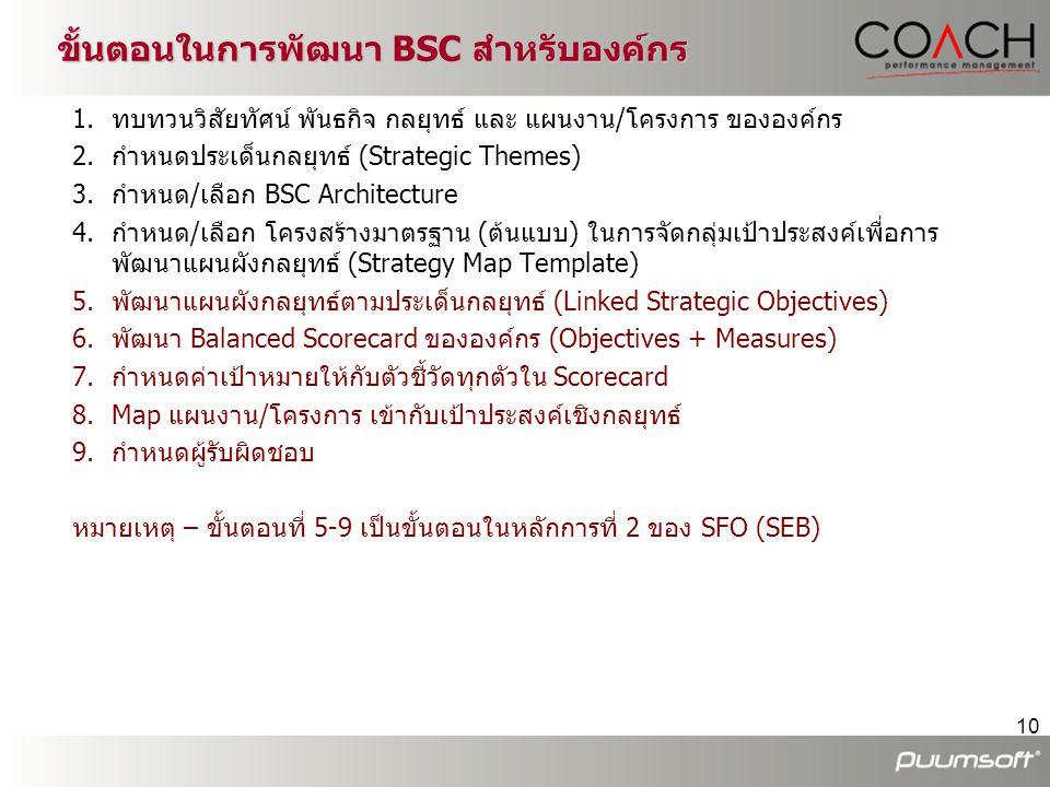 ขั้นตอนในการพัฒนา BSC สำหรับองค์กร