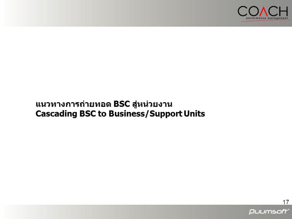 แนวทางการถ่ายทอด BSC สู่หน่วยงาน Cascading BSC to Business/Support Units