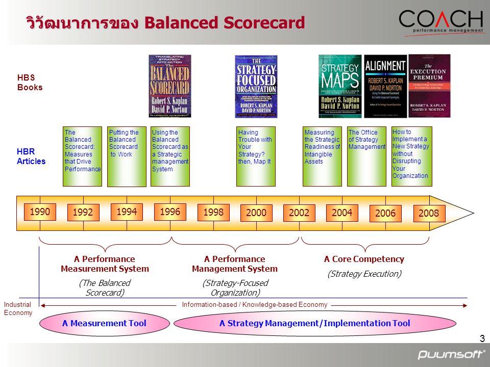 วิวัฒนาการของ Balanced Scorecard