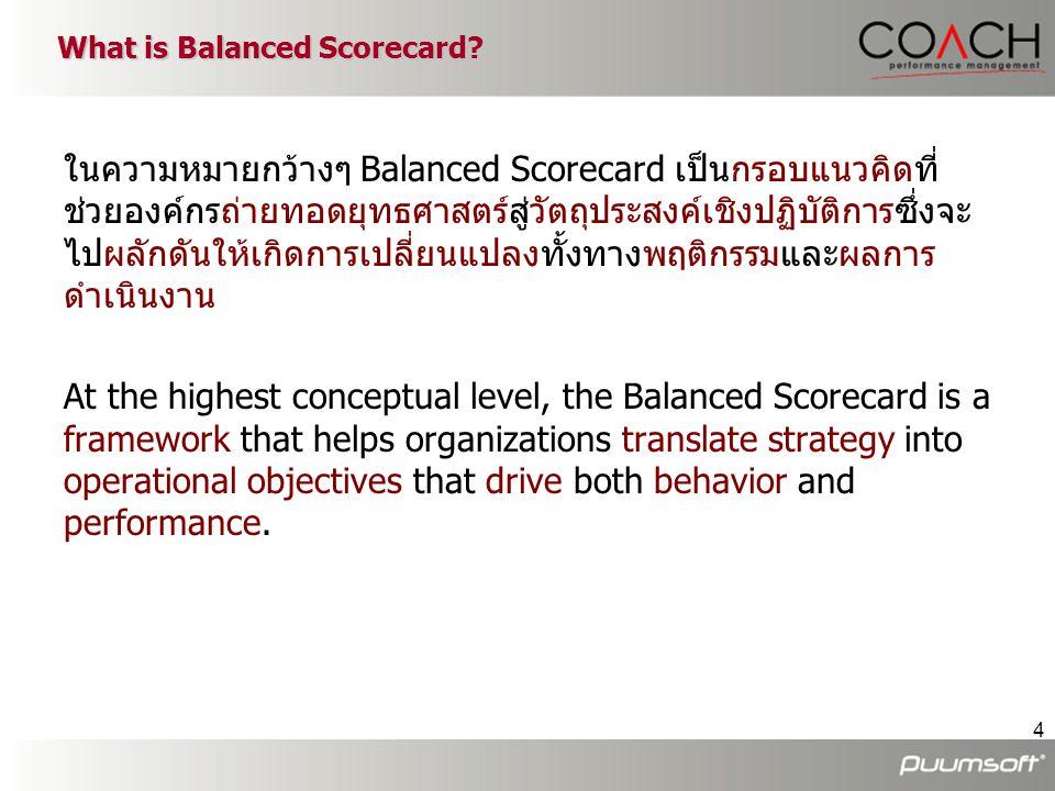 What is Balanced Scorecard