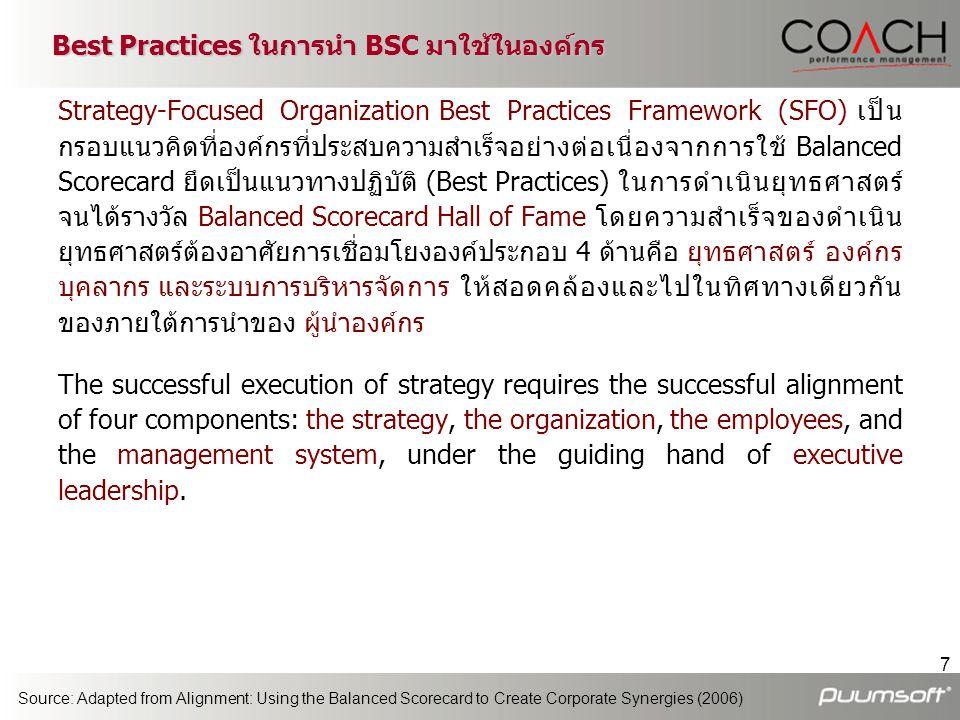 Best Practices ในการนำ BSC มาใช้ในองค์กร