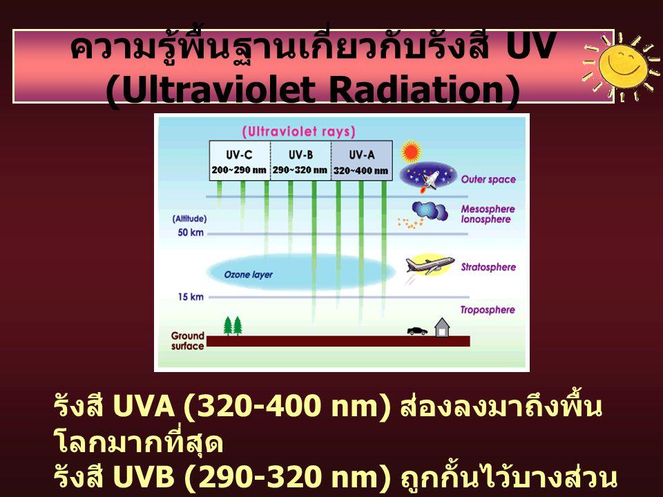 ความรู้พื้นฐานเกี่ยวกับรังสี UV (Ultraviolet Radiation)