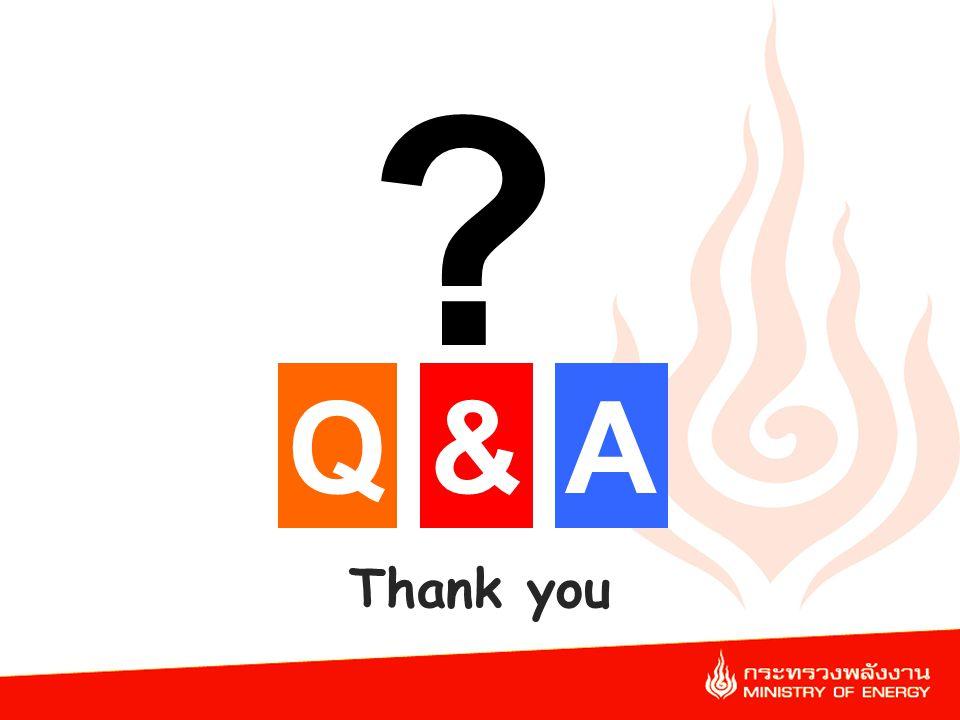 Q & A Thank you 45 45