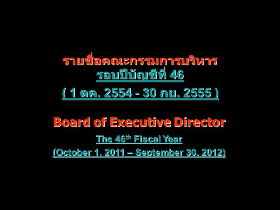 รายชื่อคณะกรรมการบริหาร Board of Executive Director