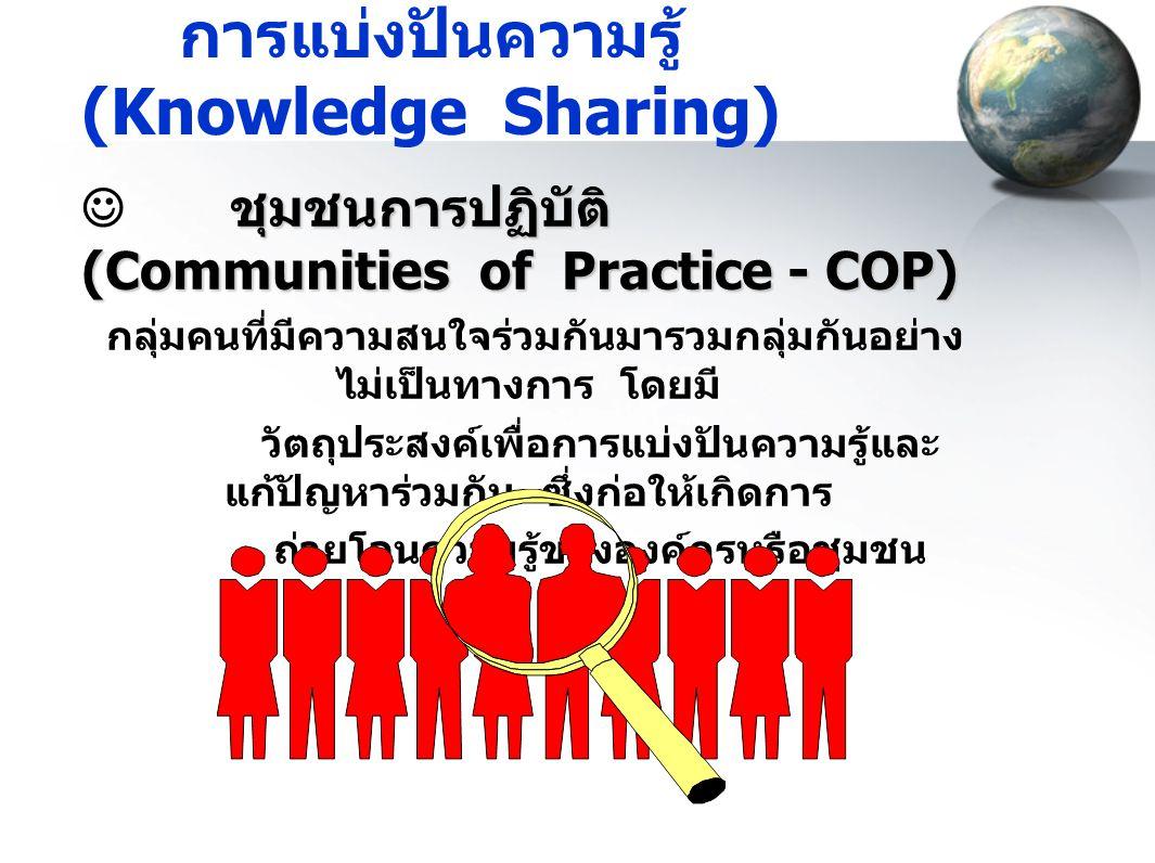 การแบ่งปันความรู้ (Knowledge Sharing)