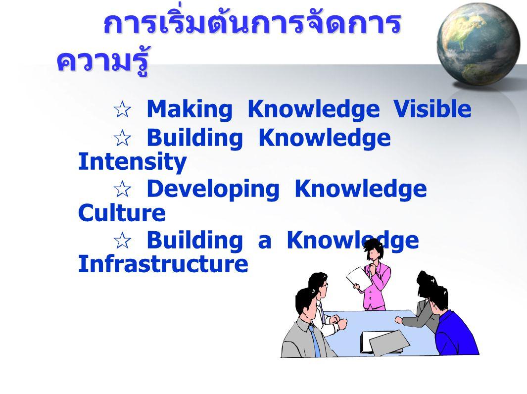 การเริ่มต้นการจัดการความรู้