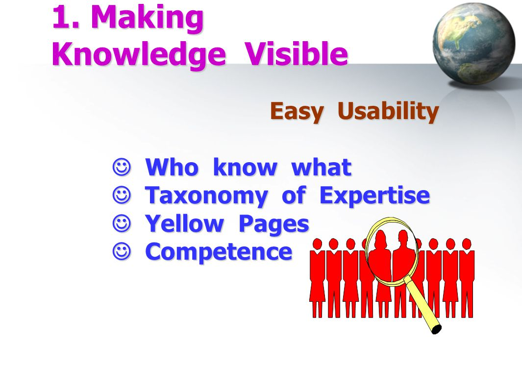 1. Making Knowledge Visible