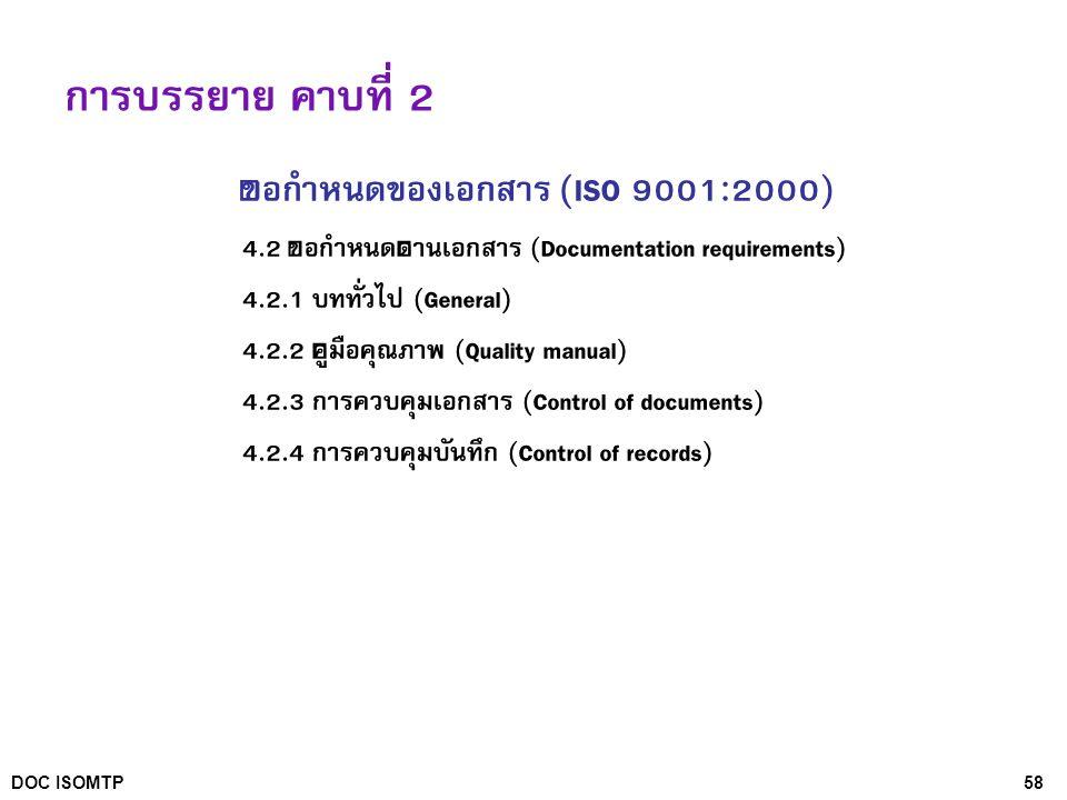 การบรรยาย คาบที่ 2 ข้อกำหนดของเอกสาร (ISO 9001:2000)