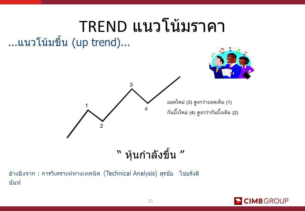 TREND แนวโน้มราคา ...แนวโน้มขึ้น (up trend)... หุ้นกำลังขึ้น
