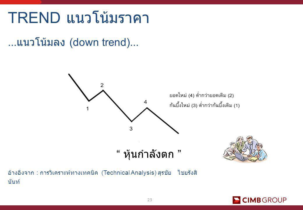 TREND แนวโน้มราคา ...แนวโน้มลง (down trend)... หุ้นกำลังตก