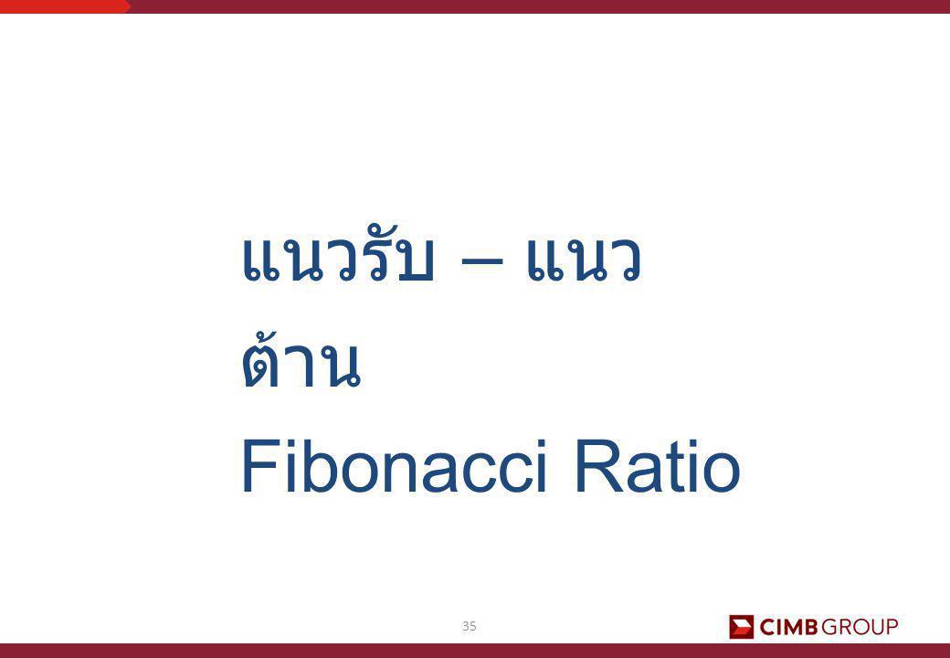 แนวรับ – แนวต้าน Fibonacci Ratio