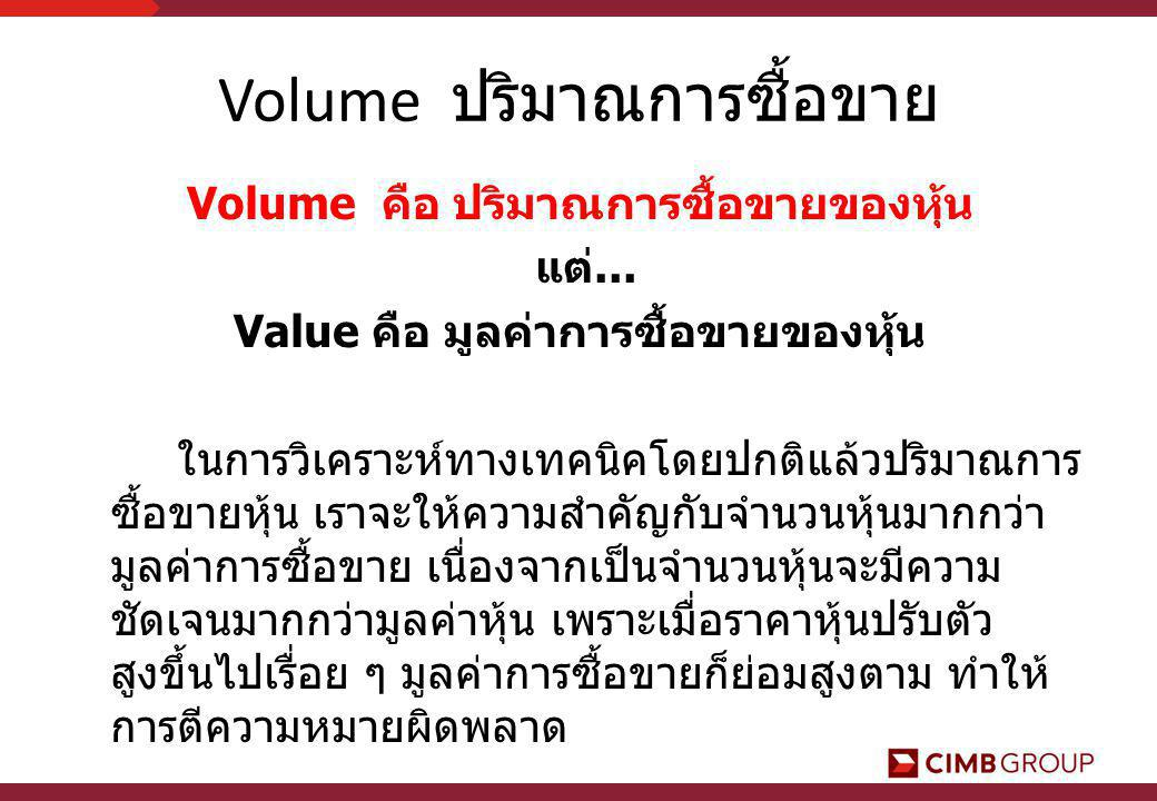 Volume ปริมาณการซื้อขาย