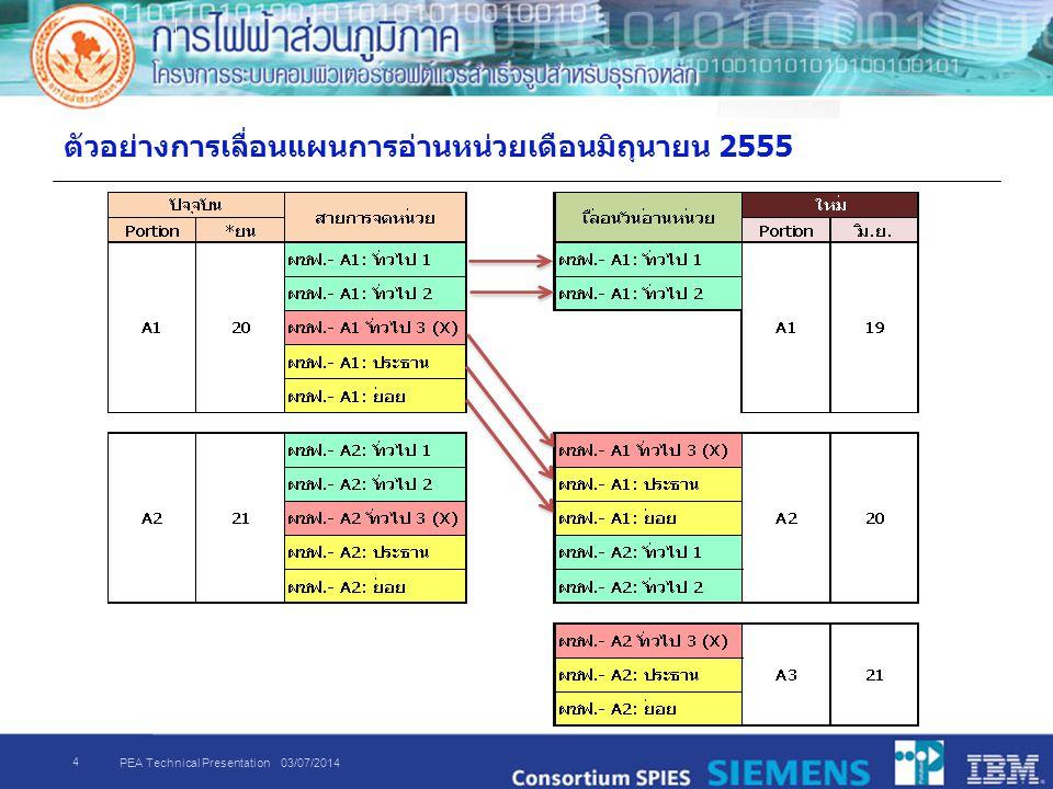 ตัวอย่างการเลื่อนแผนการอ่านหน่วยเดือนมิถุนายน 2555