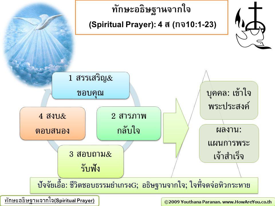 ทักษะอธิษฐานจากใจ (Spiritual Prayer): 4 ส (กจ10:1-23)