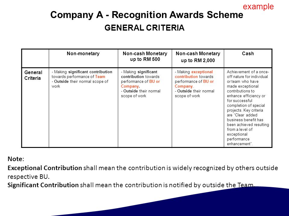 Company A - Recognition Awards Scheme Non-cash Monetary up to RM 500