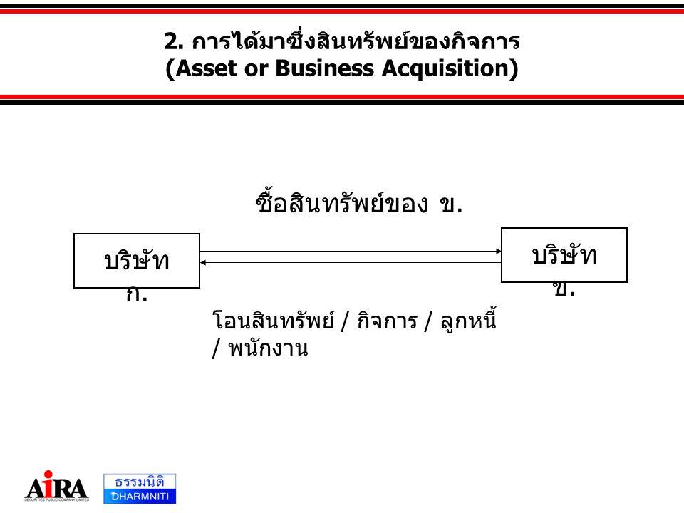 2. การได้มาซึ่งสินทรัพย์ของกิจการ (Asset or Business Acquisition)