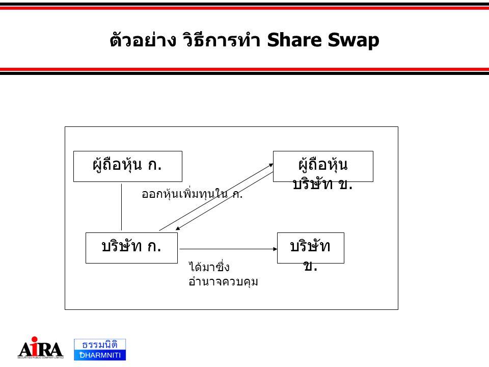 ตัวอย่าง วิธีการทำ Share Swap