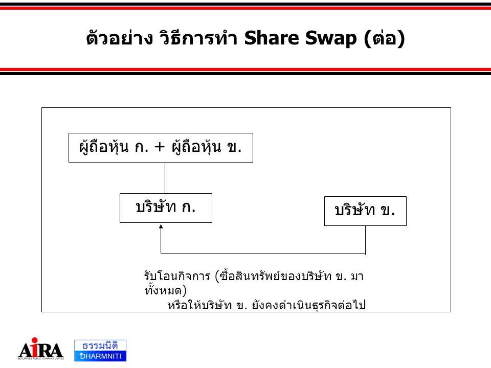 ตัวอย่าง วิธีการทำ Share Swap (ต่อ)