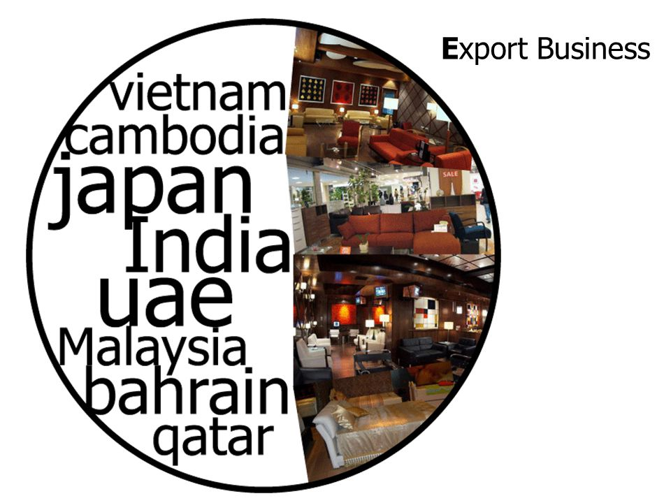 Export Business