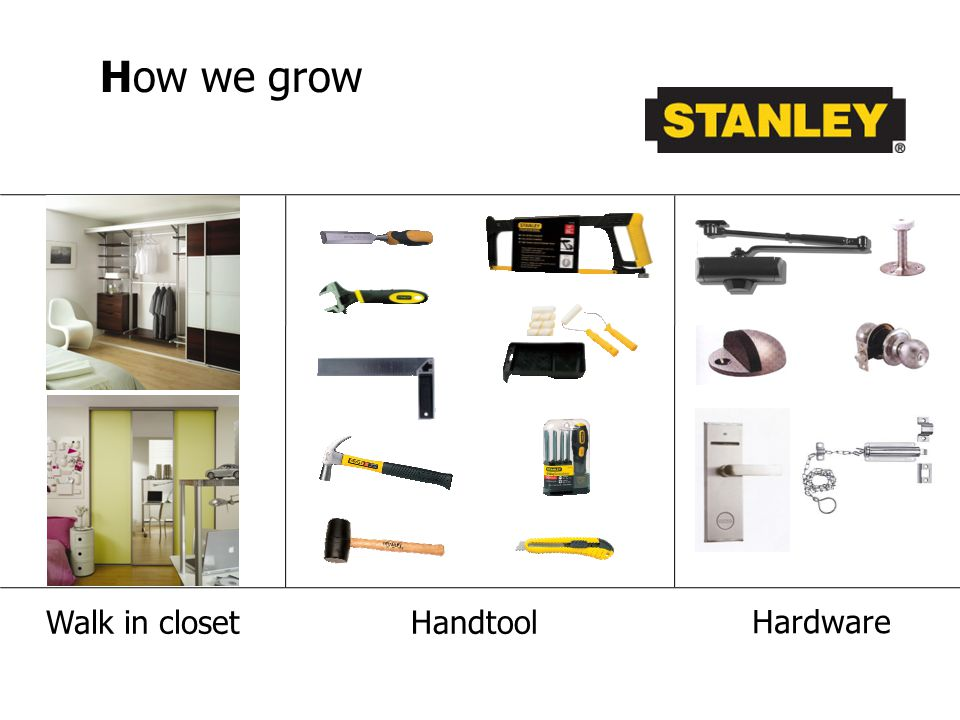 How we grow Handtool Walk in closet Hardware
