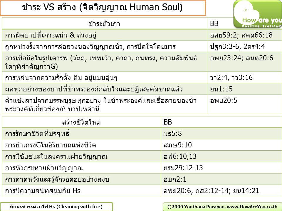 ชำระ VS สร้าง (จิตวิญญาณ Human Soul)
