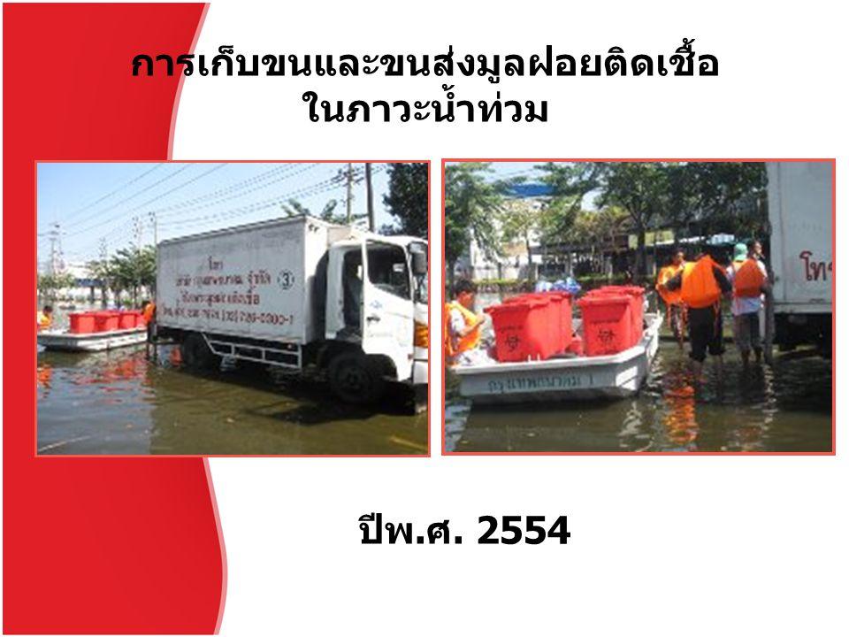 การเก็บขนและขนส่งมูลฝอยติดเชื้อ ในภาวะน้ำท่วม