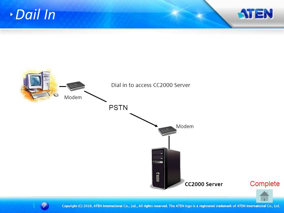 Dail In PSTN Complete Dial in to access CC2000 Server CC2000 Server