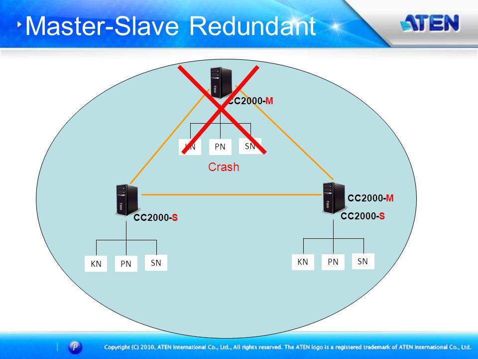 Master-Slave Redundant
