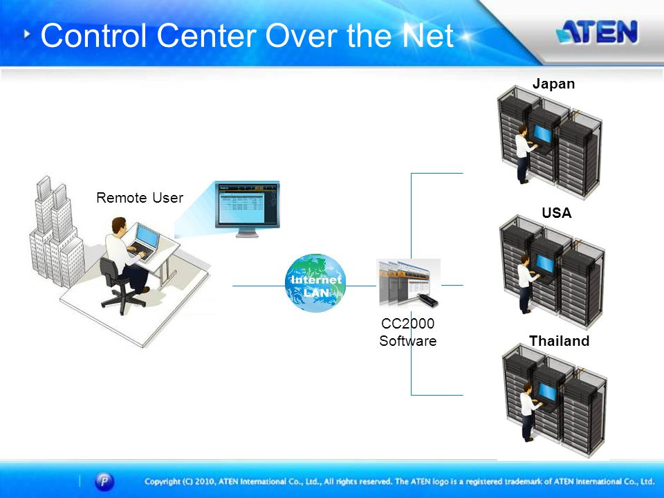 Control Center Over the Net