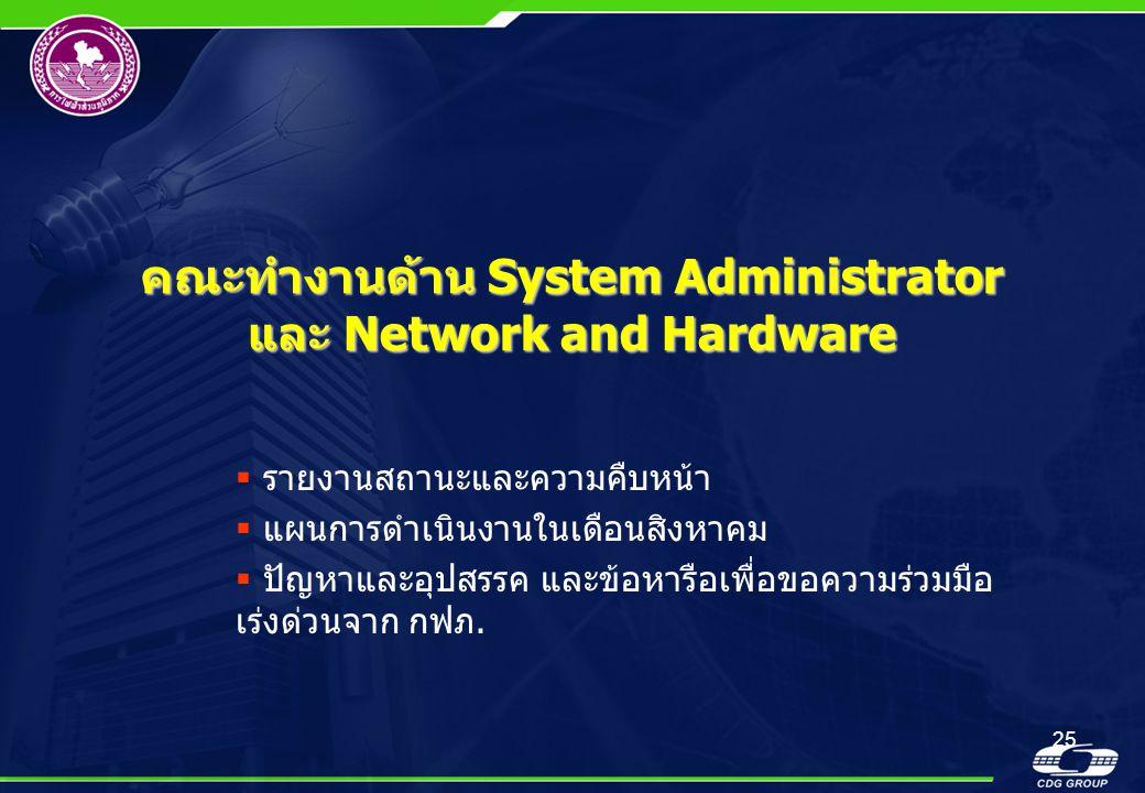คณะทำงานด้าน System Administrator และ Network and Hardware