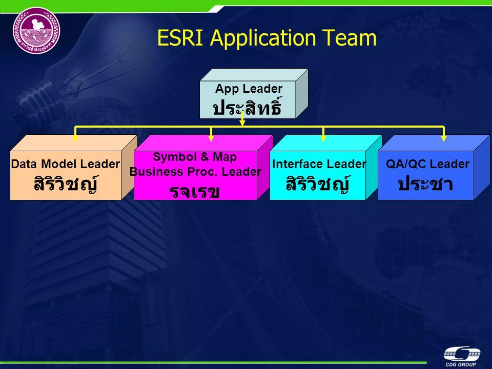 ESRI Application Team ประสิทธิ์ สิริวิชญ์ รจเรข สิริวิชญ์ ประชา