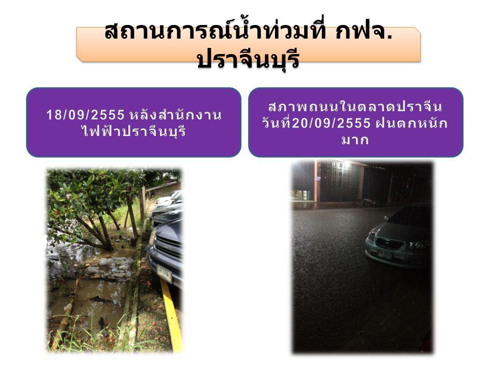 สถานการณ์น้ำท่วมที่ กฟจ.ปราจีนบุรี