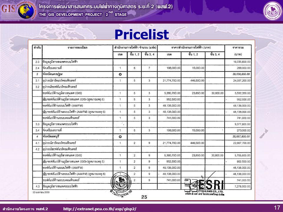 Pricelist สำนักงานโครงการ พสฟ.2 http://extranet.pea.co.th/asp/gisp2/
