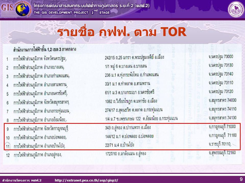 รายชื่อ กฟฟ. ตาม TOR สำนักงานโครงการ พสฟ.2 http://extranet.pea.co.th/asp/gisp2/