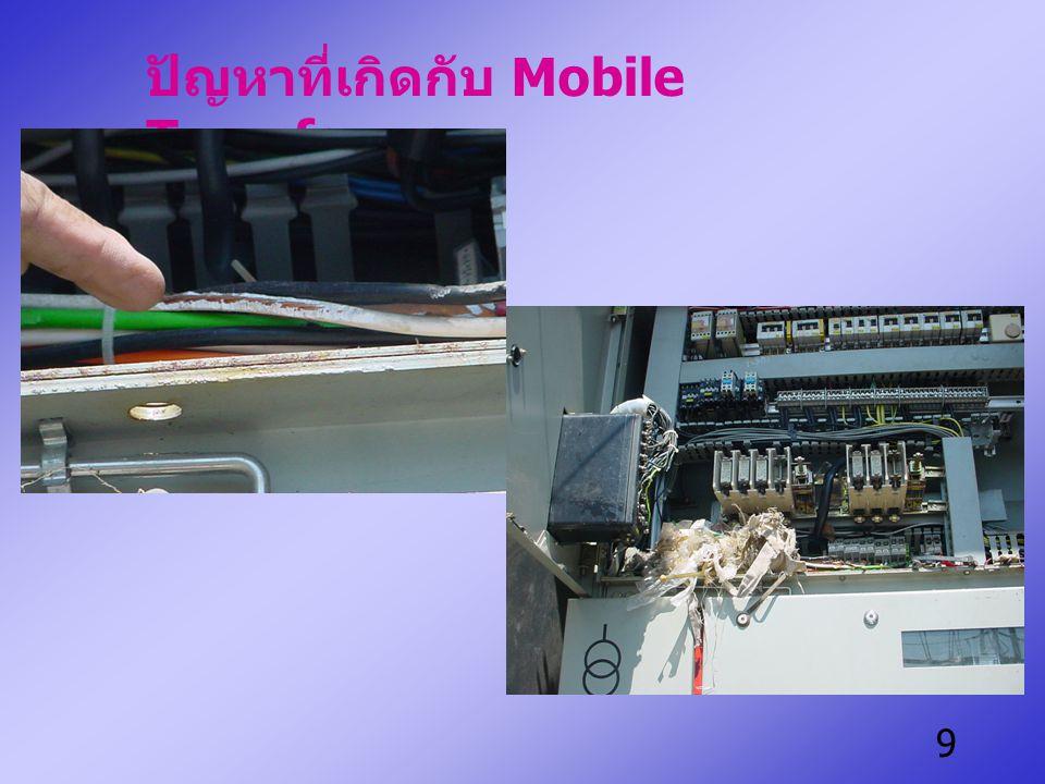 ปัญหาที่เกิดกับ Mobile Transformer