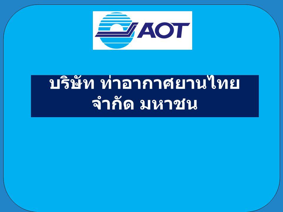 บริษัท ท่าอากาศยานไทย จำกัด มหาชน