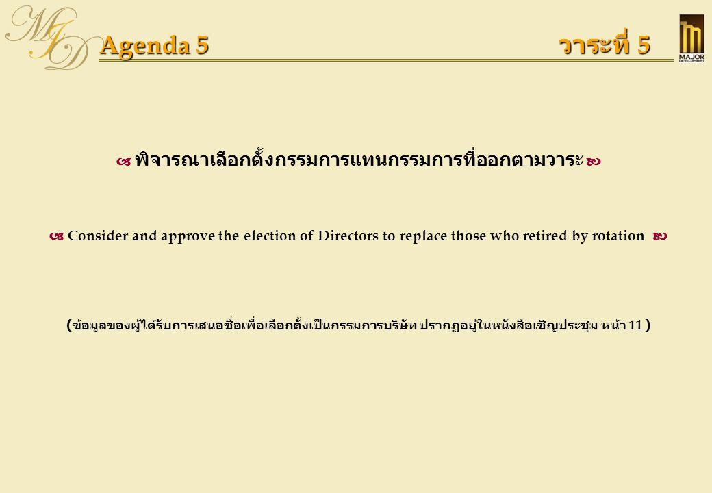 Agenda 5 (Result) วาระที่ 5 (ผลคะแนน)