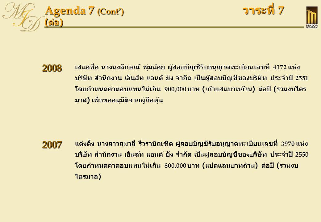 Agenda 7 (Result) วาระที่ 7 (ผลคะแนน)