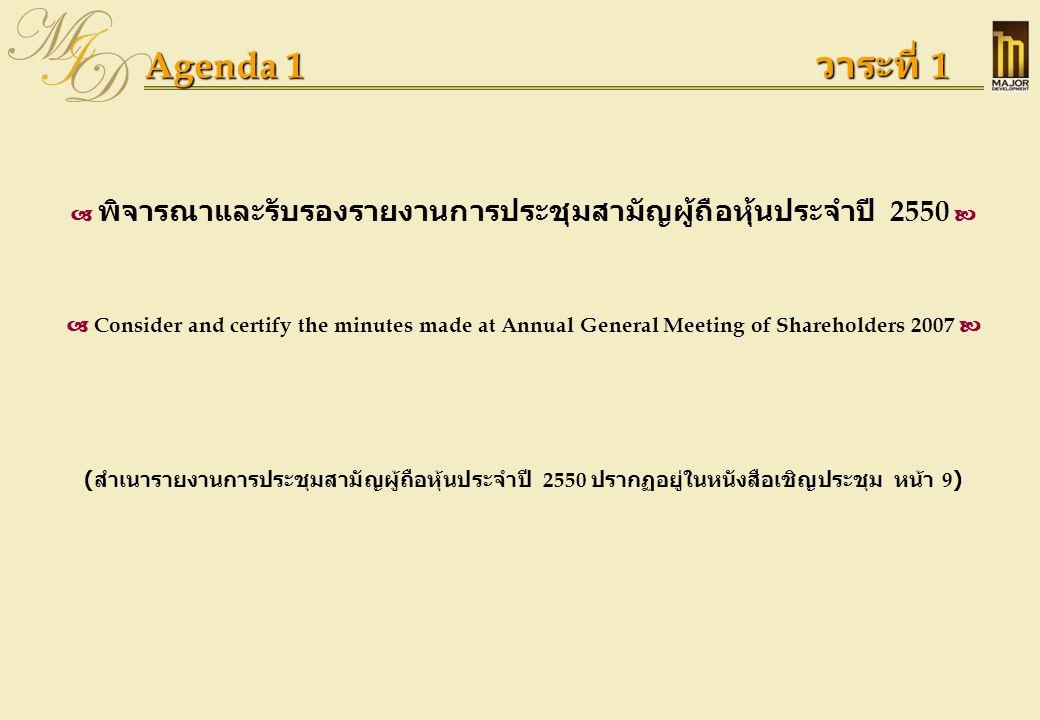 Agenda 1 (Result) วาระที่ 1 (ผลคะแนน)
