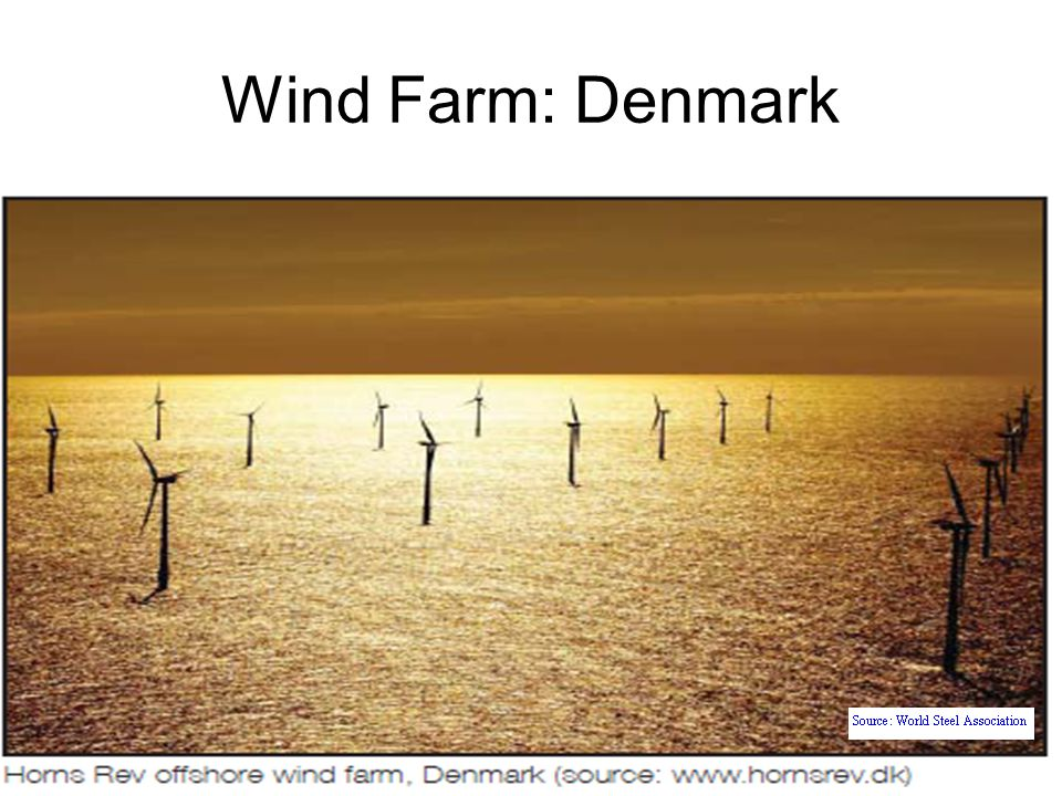 Wind Farm: Denmark