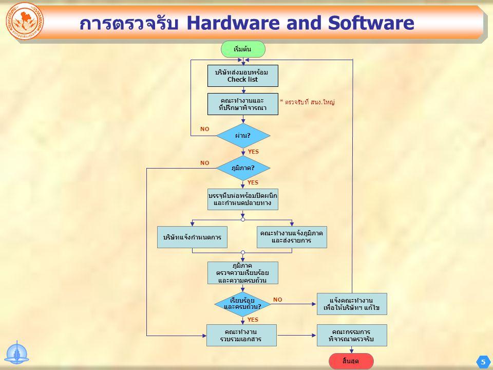 การตรวจรับ Hardware and Software