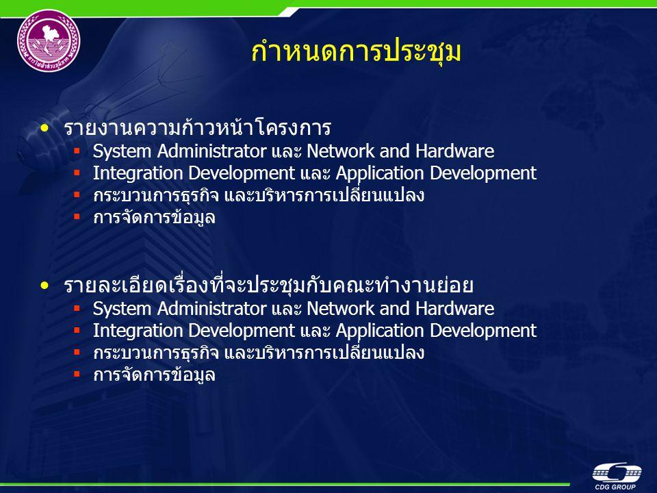 กำหนดการประชุม รายงานความก้าวหน้าโครงการ