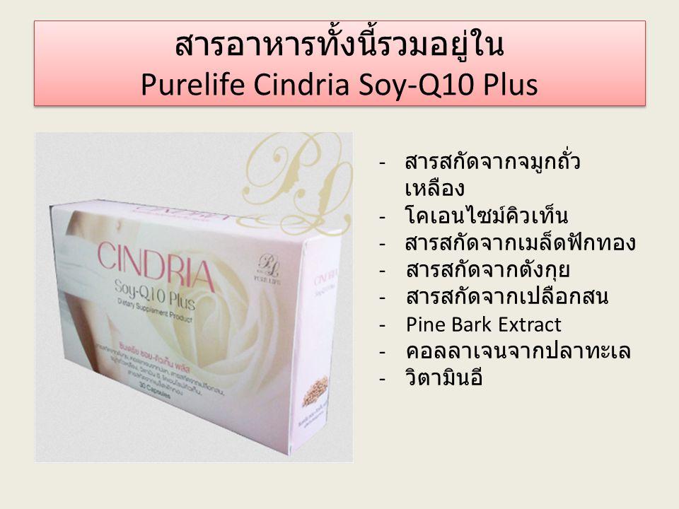 สารอาหารทั้งนี้รวมอยู่ใน Purelife Cindria Soy-Q10 Plus