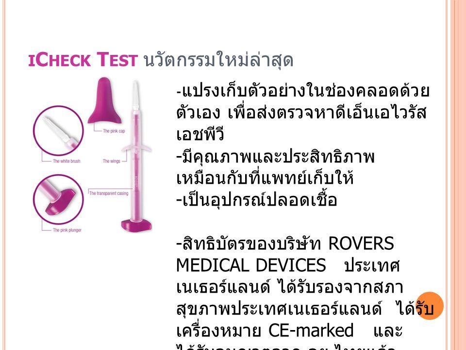 iCheck Test นวัตกรรมใหม่ล่าสุด