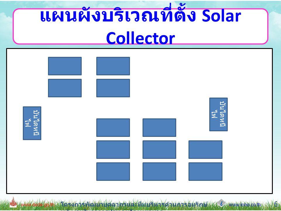 แผนผังบริเวณที่ตั้ง Solar Collector