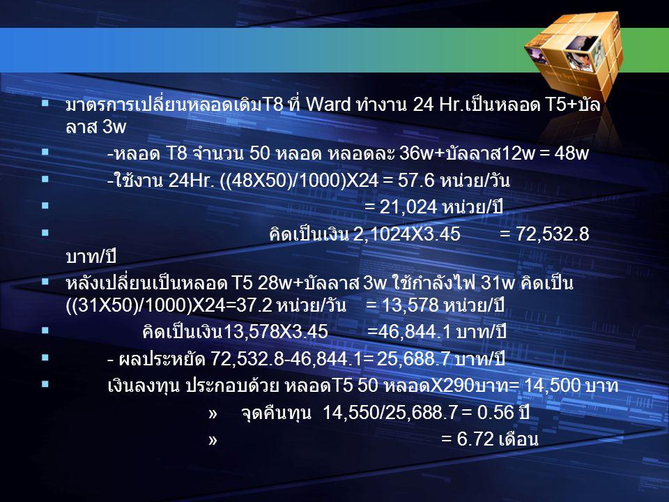 มาตรการเปลี่ยนหลอดเดิมT8 ที่ Ward ทำงาน 24 Hr.เป็นหลอด T5+บัลลาส 3w
