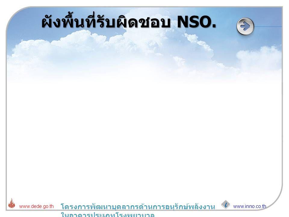 ผังพื้นที่รับผิดชอบ NSO.