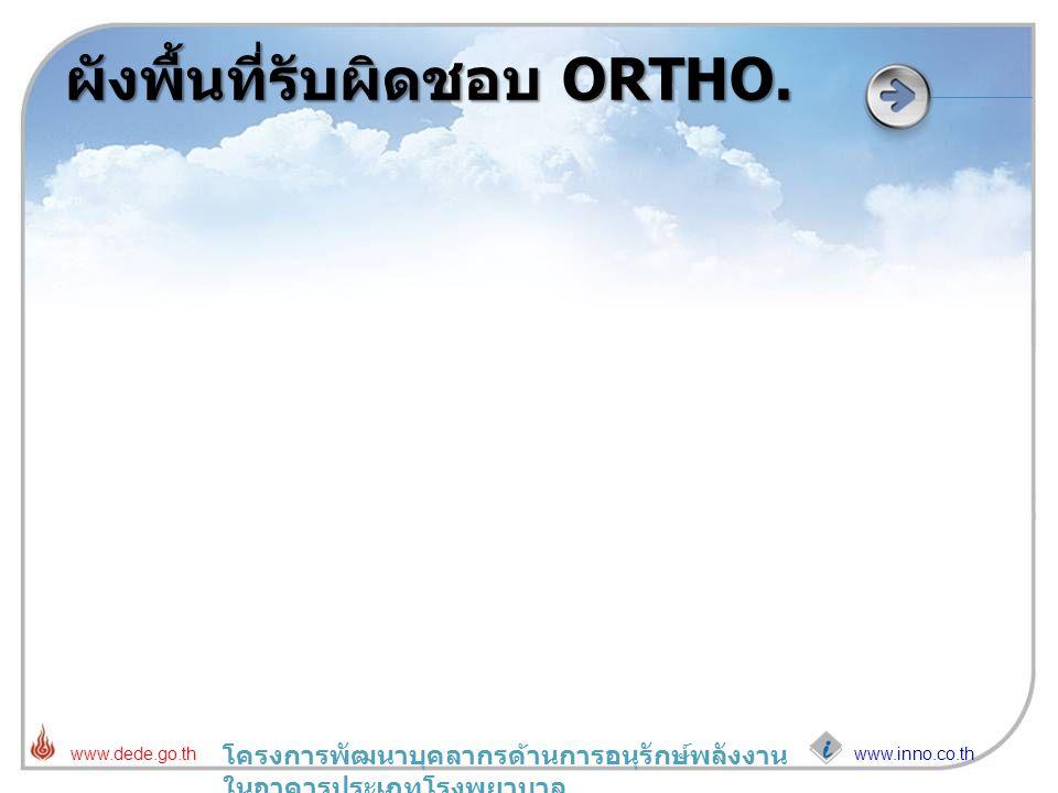 ผังพื้นที่รับผิดชอบ ORTHO.